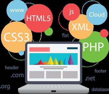 Creare Site Web - Web Development - SoftDev Solutions,Magazin Online, eCommerce, dropshipping, administrare, dezvoltare web, cumparaturi digitale.